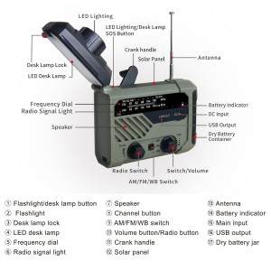 Emergency Tool AM/FM/NOAA Weather Radio With LED Flashlight, Reading Lamp, SOS, Siren, Power Bank, Solar And Hand Crank Power
