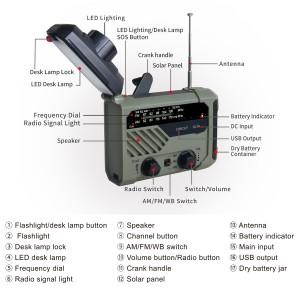 Emergency Tool AM/FM/NOAA Weather Radio With LED Flashlight, Reading Lamp, SOS, Siren, Power Bank, Solar And Hand Crank Power